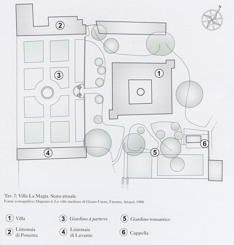 Villa La Magia - Stato attuale